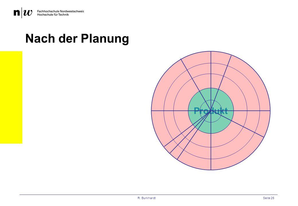 R. BurkhardtSeite 25 Nach der Planung Produkt