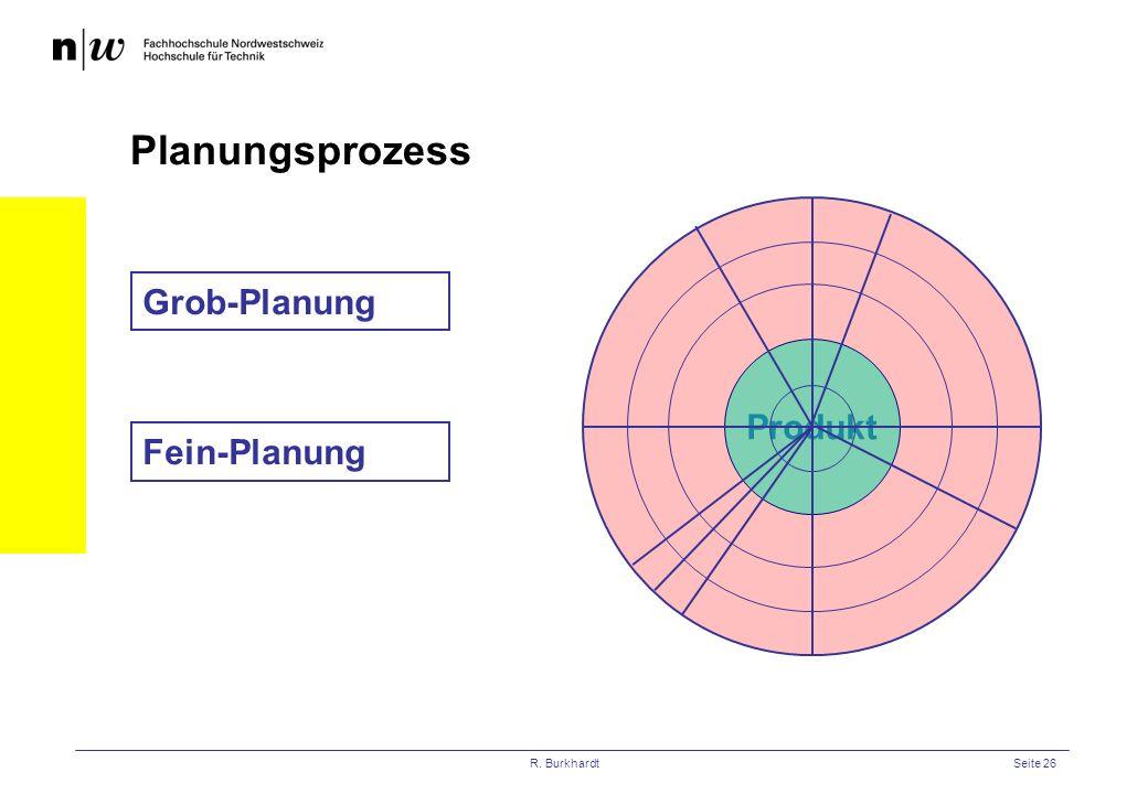 R. BurkhardtSeite 26 Planungsprozess Produkt Grob-Planung Fein-Planung