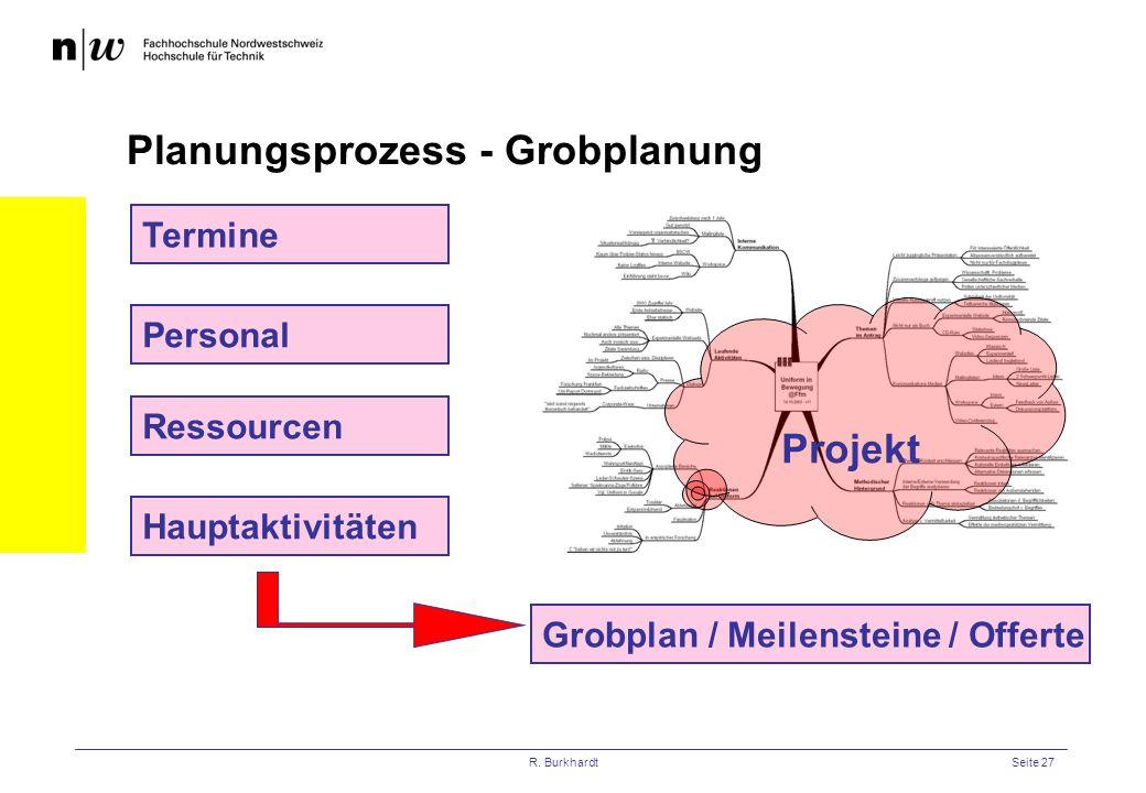 R. BurkhardtSeite 27 Planungsprozess - Grobplanung Termine Personal Ressourcen Hauptaktivitäten Projekt Grobplan / Meilensteine / Offerte