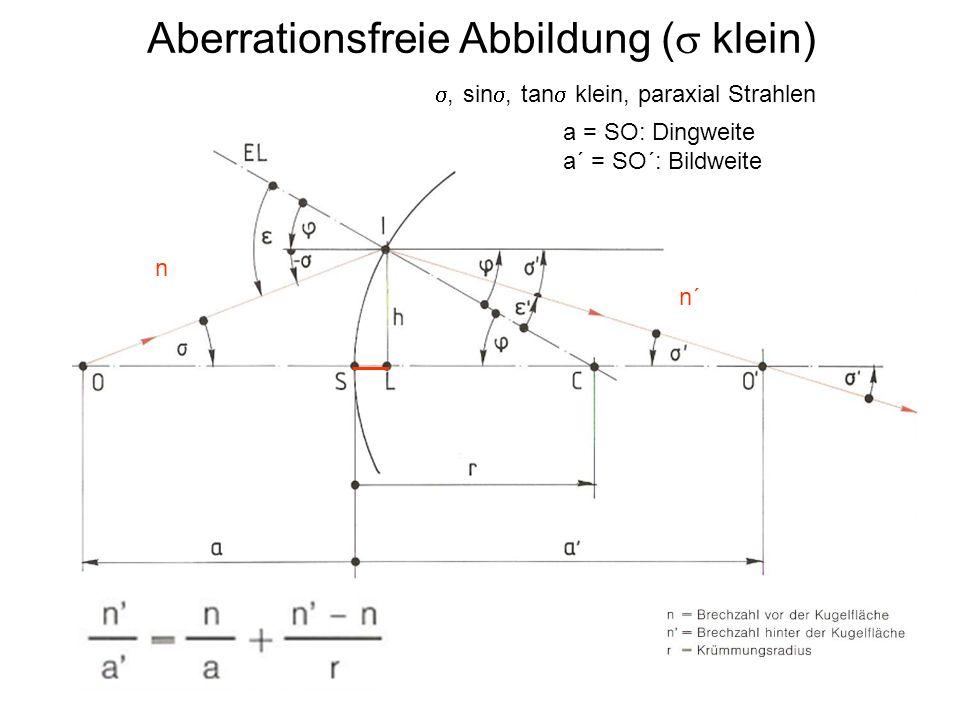 Aberrationsfreie Abbildung ( klein) n n´, sin, tan klein, paraxial Strahlen a = SO: Dingweite a´ = SO´: Bildweite