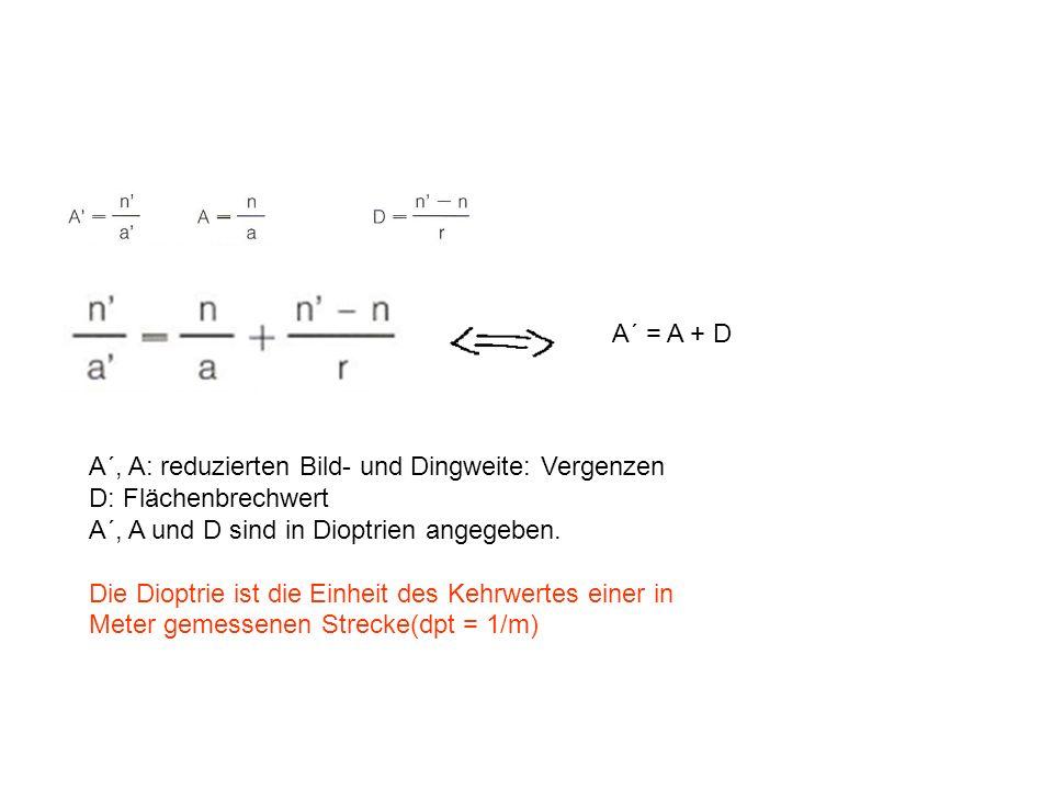 A´ = A + D A´, A: reduzierten Bild- und Dingweite: Vergenzen D: Flächenbrechwert A´, A und D sind in Dioptrien angegeben. Die Dioptrie ist die Einheit
