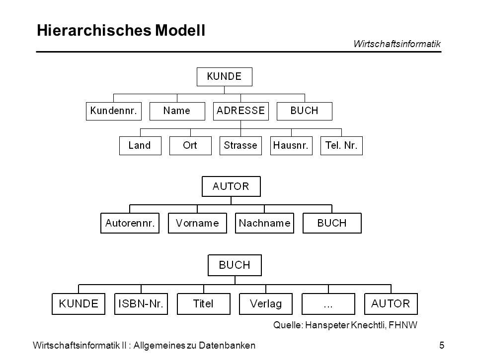 Wirtschaftsinformatik II : Allgemeines zu Datenbanken Wirtschaftsinformatik 6 Relationenmodell (Relationales Modell) Darstellung der Daten in Tabellenform Beziehungen durch Vergleich der Dateninhalte Referenzierung über Schlüsselbegriffe Quelle: Hanspeter Knechtli, FHNW