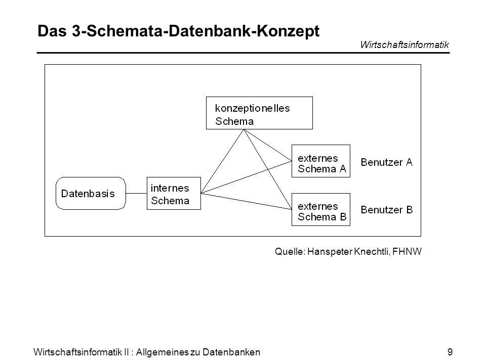 Wirtschaftsinformatik II : Allgemeines zu Datenbanken Wirtschaftsinformatik 9 Das 3-Schemata-Datenbank-Konzept Quelle: Hanspeter Knechtli, FHNW