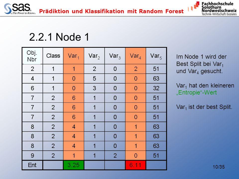 Prädiktion und Klassifikation mit Random Forest 10/35 2.2.1 Node 1 Im Node 1 wird der Best Split bei Var 1 und Var 4 gesucht. Var 1 hat den kleineren
