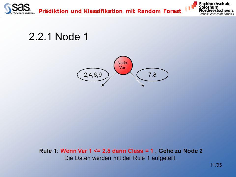 Prädiktion und Klassifikation mit Random Forest 11/35 2.2.1 Node 1 Rule 1: Wenn Var 1 <= 2.5 dann Class = 1, Gehe zu Node 2 Die Daten werden mit der Rule 1 aufgeteilt.
