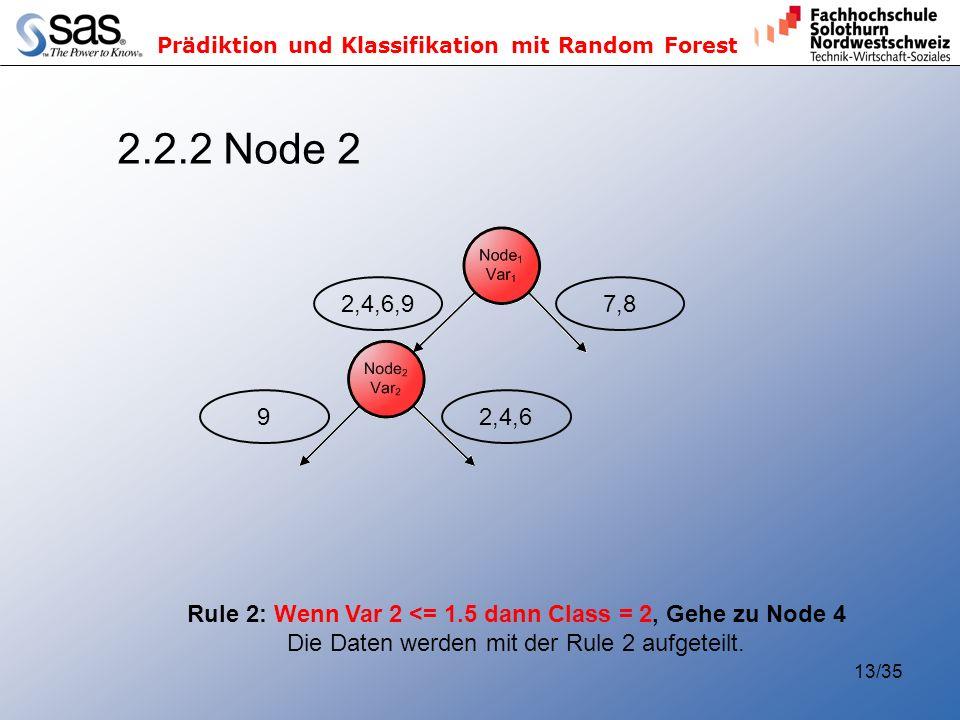 Prädiktion und Klassifikation mit Random Forest 13/35 2.2.2 Node 2 Rule 2: Wenn Var 2 <= 1.5 dann Class = 2, Gehe zu Node 4 Die Daten werden mit der Rule 2 aufgeteilt.