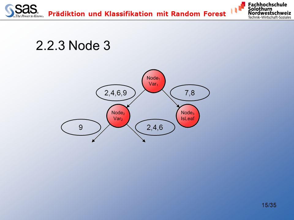 Prädiktion und Klassifikation mit Random Forest 15/35 2.2.3 Node 3 2,4,6,97,892,4,6