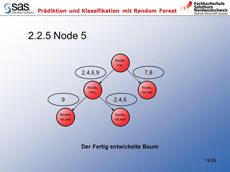Prädiktion und Klassifikation mit Random Forest 19/35 2.2.5 Node 5 Der Fertig entwickelte Baum 92,4,62,4,6,97,8