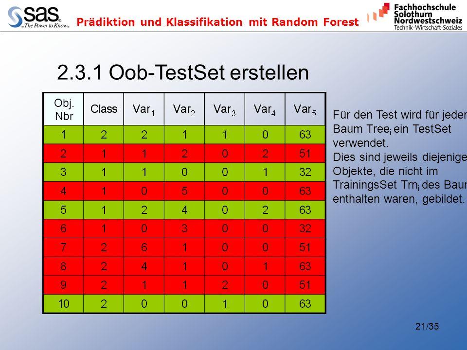 Prädiktion und Klassifikation mit Random Forest 21/35 2.3.1 Oob-TestSet erstellen Für den Test wird für jeden Baum Tree i ein TestSet verwendet. Dies
