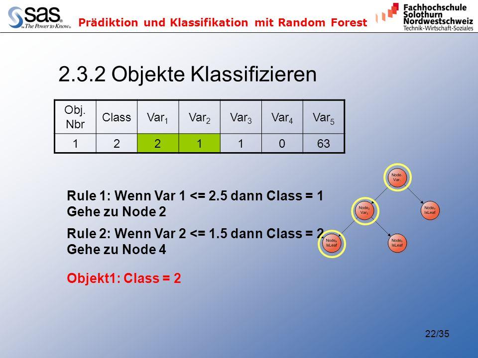 Prädiktion und Klassifikation mit Random Forest 22/35 2.3.2 Objekte Klassifizieren Obj. Nbr ClassVar 1 Var 2 Var 3 Var 4 Var 5 12211063 Rule 2: Wenn V