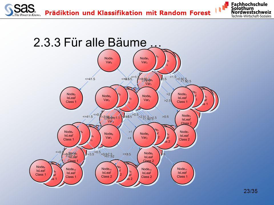 Prädiktion und Klassifikation mit Random Forest 23/35 2.3.3 Für alle Bäume …