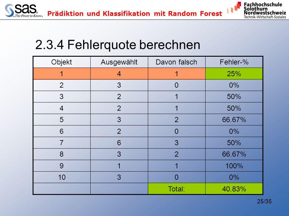 Prädiktion und Klassifikation mit Random Forest 25/35 2.3.4 Fehlerquote berechnen ObjektAusgewähltDavon falschFehler-% 14125% 2300% 32150% 421 53266.67% 6200% 76350% 83266.67% 911100% 10300% Total:40.83%