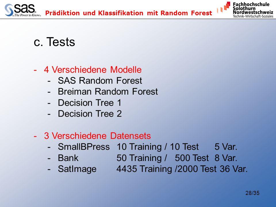 Prädiktion und Klassifikation mit Random Forest 28/35 c. Tests -4 Verschiedene Modelle -SAS Random Forest -Breiman Random Forest -Decision Tree 1 -Dec