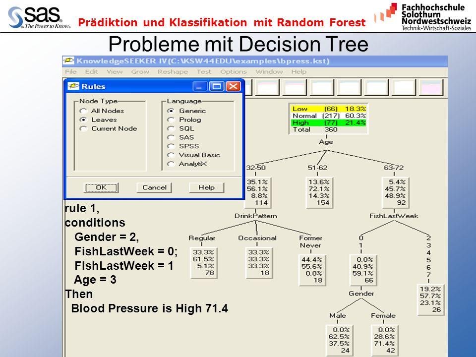 Prädiktion und Klassifikation mit Random Forest 4/35 Probleme mit Decision Tree rule 1, conditions Gender = 2, FishLastWeek = 0; FishLastWeek = 1 Age = 3 Then Blood Pressure is High 71.4