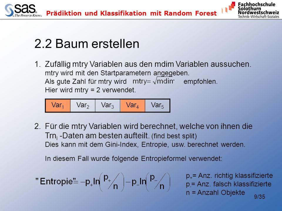 Prädiktion und Klassifikation mit Random Forest 9/35 2.2 Baum erstellen 1.Zufällig mtry Variablen aus den mdim Variablen aussuchen. mtry wird mit den