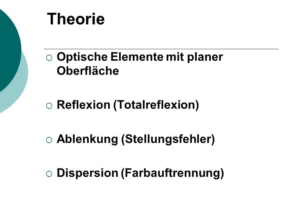 Theorie Optische Elemente mit planer Oberfläche Reflexion (Totalreflexion) Ablenkung (Stellungsfehler) Dispersion (Farbauftrennung)