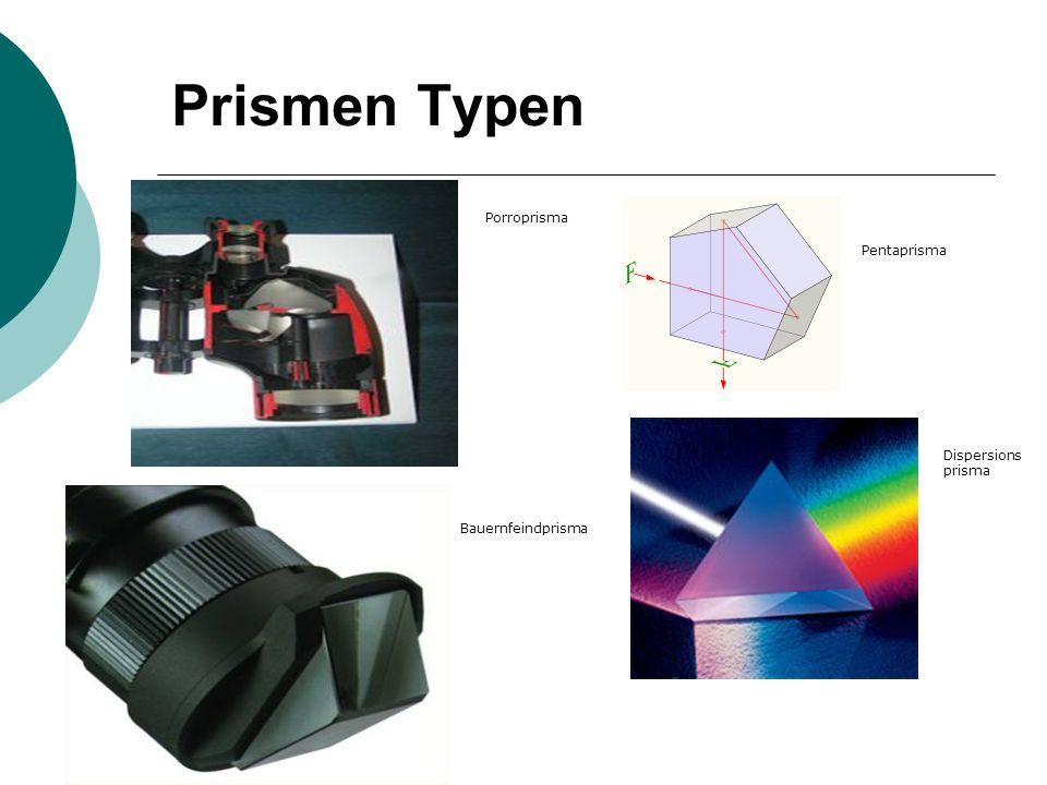 Prismen Typen Porroprisma Bauernfeindprisma Dispersions prisma Pentaprisma
