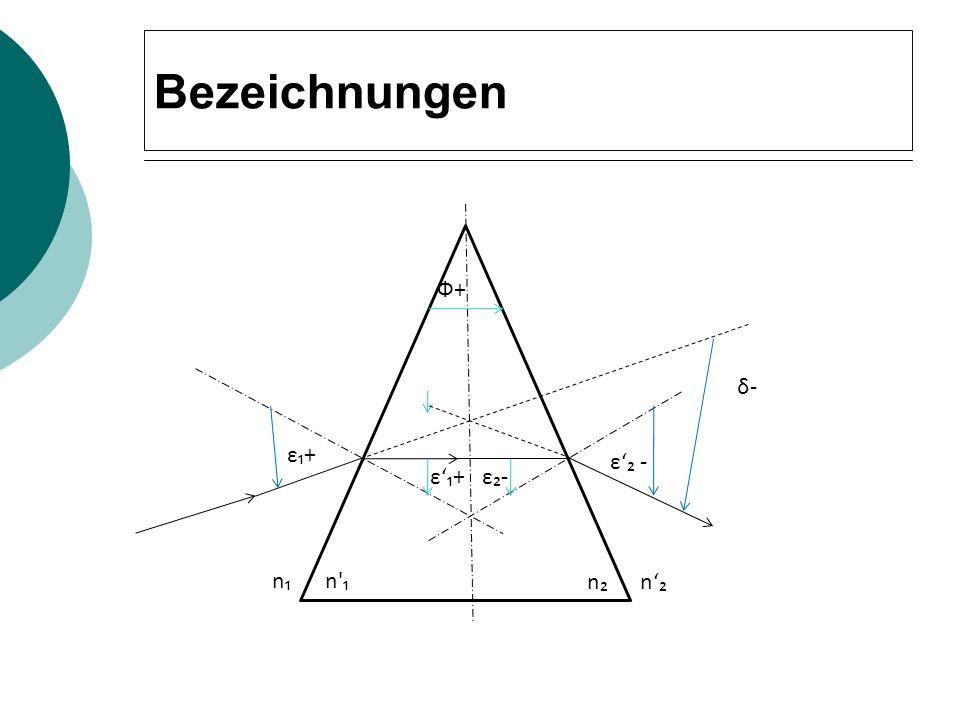 Rechnung Strahlenablenkung Prisma Formel: δ = Ф-ε-ε Gesucht: δ Angaben: Ф = +30° ε = +25° n = 1.5 n = 1.0