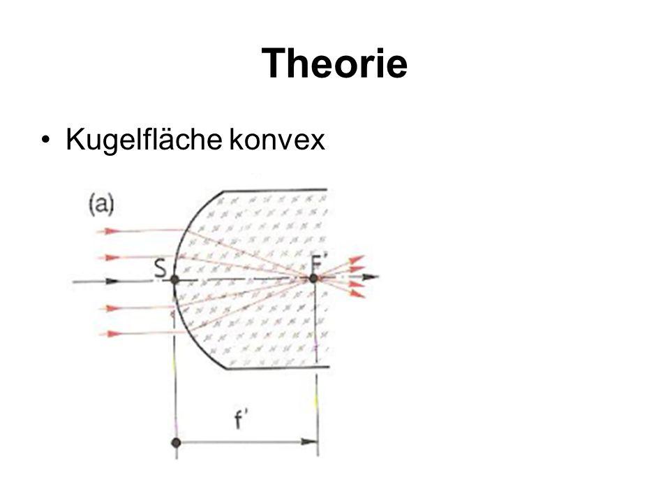 Theorie Kugelfläche konvex