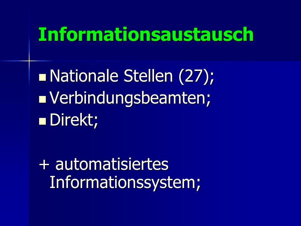 Informationsaustausch Nationale Stellen (27); Nationale Stellen (27); Verbindungsbeamten; Verbindungsbeamten; Direkt; Direkt; + automatisiertes Inform