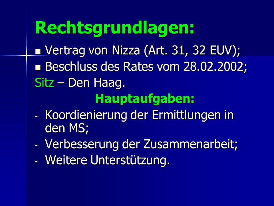Rechtsgrundlagen: Vertrag von Nizza (Art. 31, 32 EUV); Vertrag von Nizza (Art. 31, 32 EUV); Beschluss des Rates vom 28.02.2002; Beschluss des Rates vo