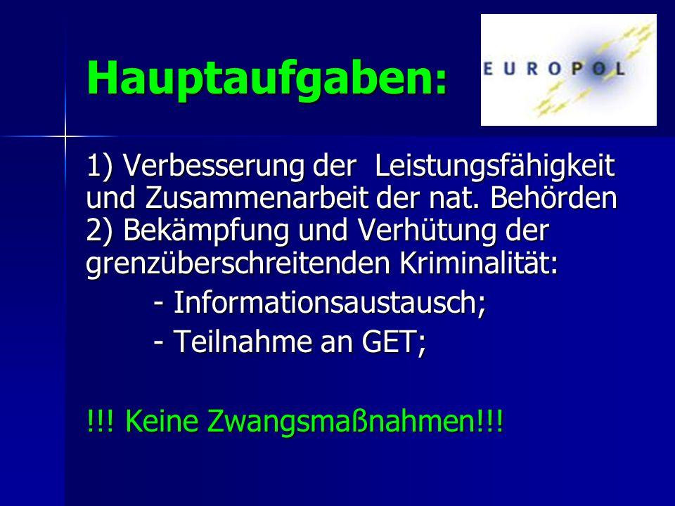 Befugnisse: Untersuchungen: - Interne (EU/EG Einrichtungen); - Externe (nat./jurist.