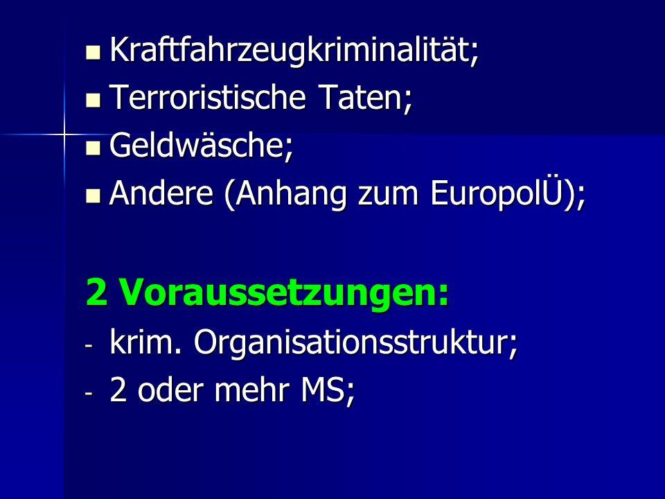 Kraftfahrzeugkriminalität; Kraftfahrzeugkriminalität; Terroristische Taten; Terroristische Taten; Geldwäsche; Geldwäsche; Andere (Anhang zum EuropolÜ)