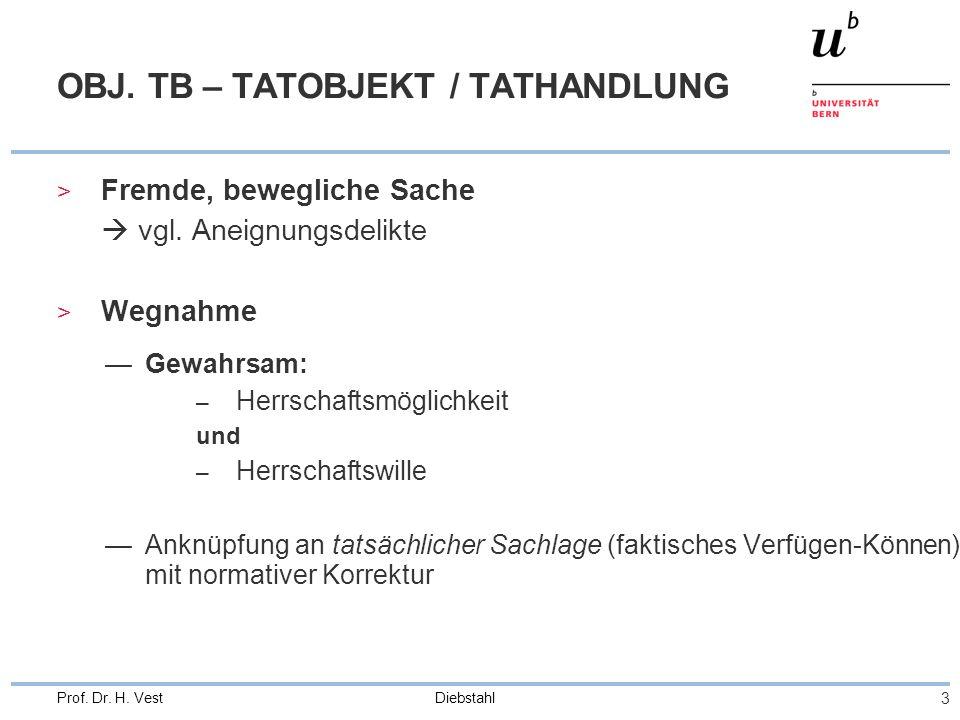Diebstahl 3 Prof. Dr. H. Vest OBJ. TB – TATOBJEKT / TATHANDLUNG > Fremde, bewegliche Sache vgl. Aneignungsdelikte > Wegnahme Gewahrsam: – Herrschaftsm