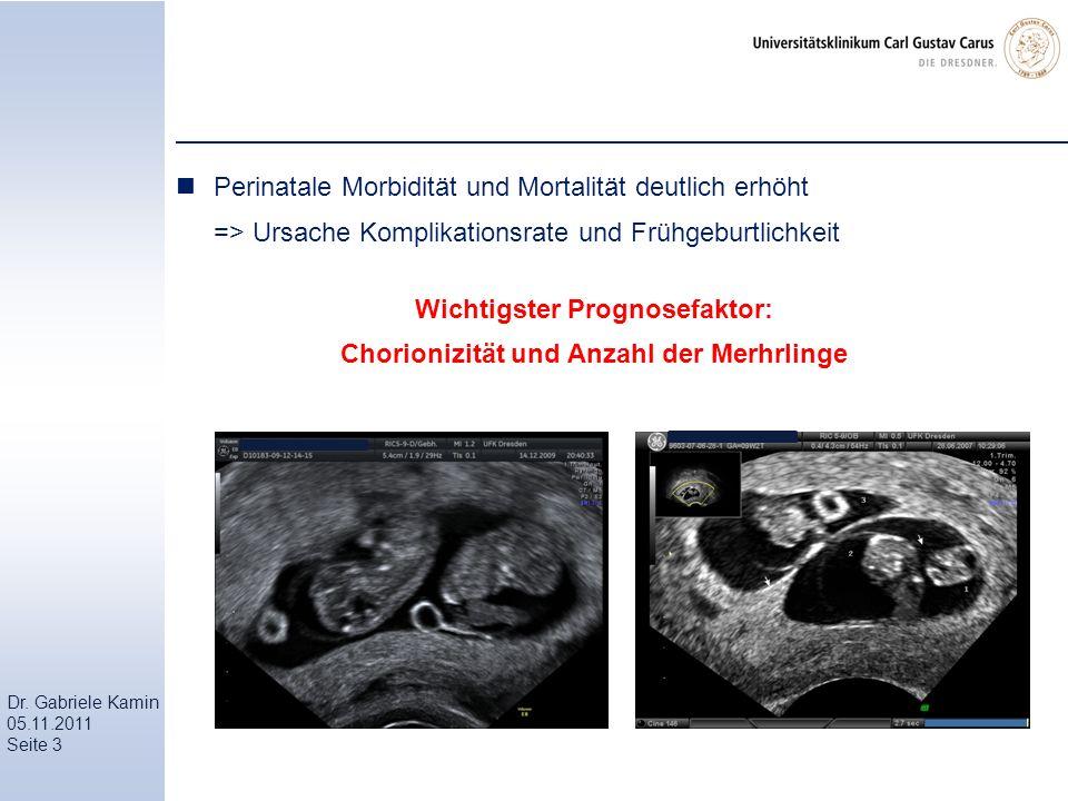Dr. Gabriele Kamin 05.11.2011 Seite 3 Perinatale Morbidität und Mortalität deutlich erhöht => Ursache Komplikationsrate und Frühgeburtlichkeit Wichtig