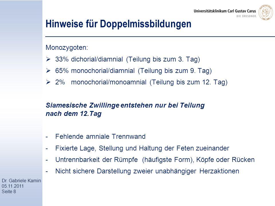 Dr. Gabriele Kamin 05.11.2011 Seite 8 Hinweise für Doppelmissbildungen Monozygoten: 33% dichorial/diamnial (Teilung bis zum 3. Tag) 65% monochorial/di