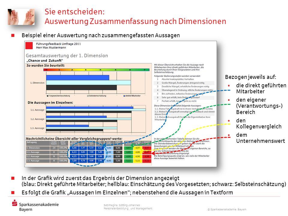 © Sparkassenakademie Bayern Sie entscheiden: Auswertung Zusammenfassung nach Dimensionen Beispiel einer Auswertung nach zusammengefassten Aussagen Bez