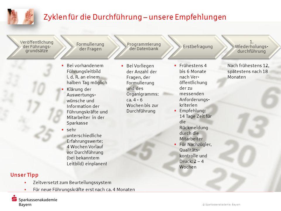 © Sparkassenakademie Bayern Zyklen für die Durchführung – unsere Empfehlungen Veröffentlichung der Führungs- grundsätze Formulierung der Fragen Progra
