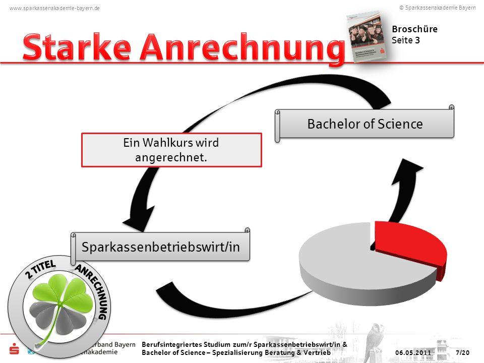 © Sparkassenakademie Bayern www.sparkassenakademie-bayern.de Berufsintegriertes Studium zum/r Sparkassenbetriebswirt/in & Bachelor of Science – Spezialisierung Beratung & Vertrieb Spezialisierung auf Beratung und Vertrieb.