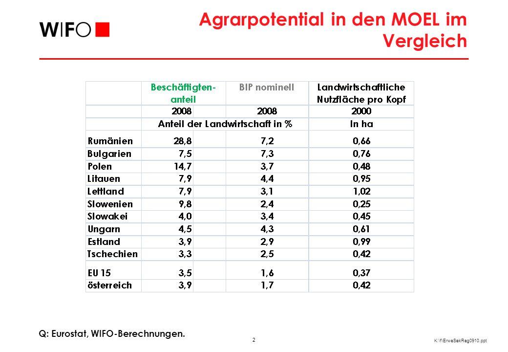 3 K:\f\ErweSekReg0910.ppt Struktur der Landwirtschaft in den Beitrittsländern Q: Pouliquen (2001).