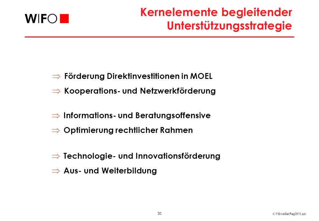 30 K:\f\ErweSekReg0910.ppt Förderung Direktinvestitionen in MOEL Kooperations- und Netzwerkförderung Technologie- und Innovationsförderung Aus- und We