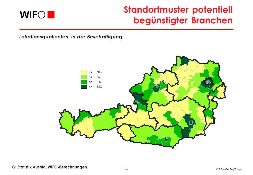 35 K:\f\ErweSekReg0910.ppt Standortmuster potentiell begünstigter Branchen Q: Statistik Austria, WIFO-Berechnungen. Lokationsquotienten in der Beschäf
