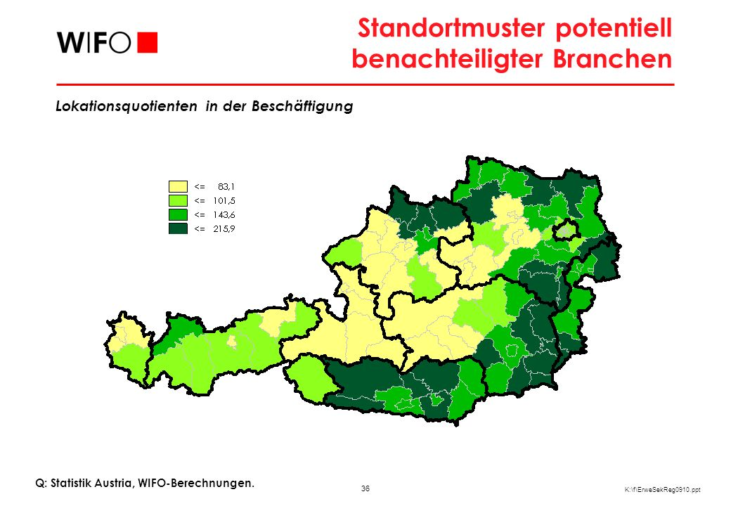 36 K:\f\ErweSekReg0910.ppt Q: Statistik Austria, WIFO-Berechnungen. Lokationsquotienten in der Beschäftigung Standortmuster potentiell benachteiligter