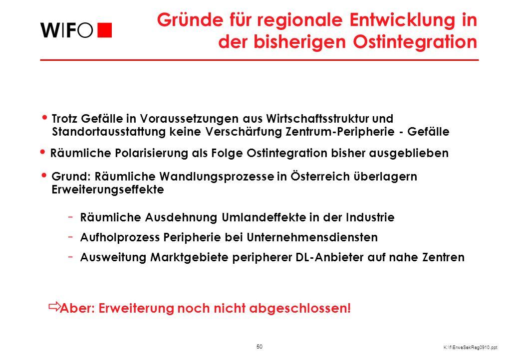 50 K:\f\ErweSekReg0910.ppt Gründe für regionale Entwicklung in der bisherigen Ostintegration Trotz Gefälle in Voraussetzungen aus Wirtschaftsstruktur