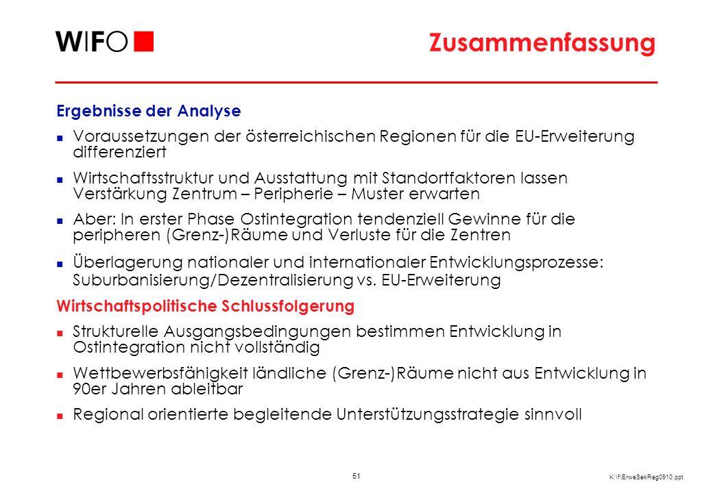 51 K:\f\ErweSekReg0910.ppt Zusammenfassung Ergebnisse der Analyse Voraussetzungen der österreichischen Regionen für die EU-Erweiterung differenziert W