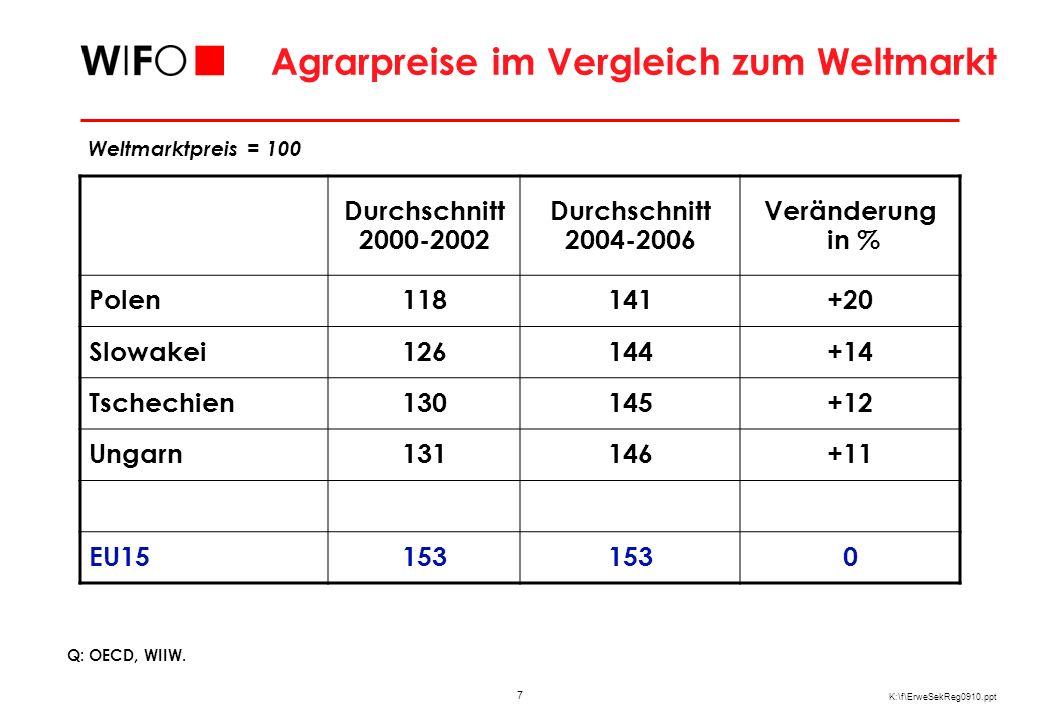 7 K:\f\ErweSekReg0910.ppt Agrarpreise im Vergleich zum Weltmarkt Weltmarktpreis = 100 Durchschnitt 2000-2002 Durchschnitt 2004-2006 Veränderung in % P