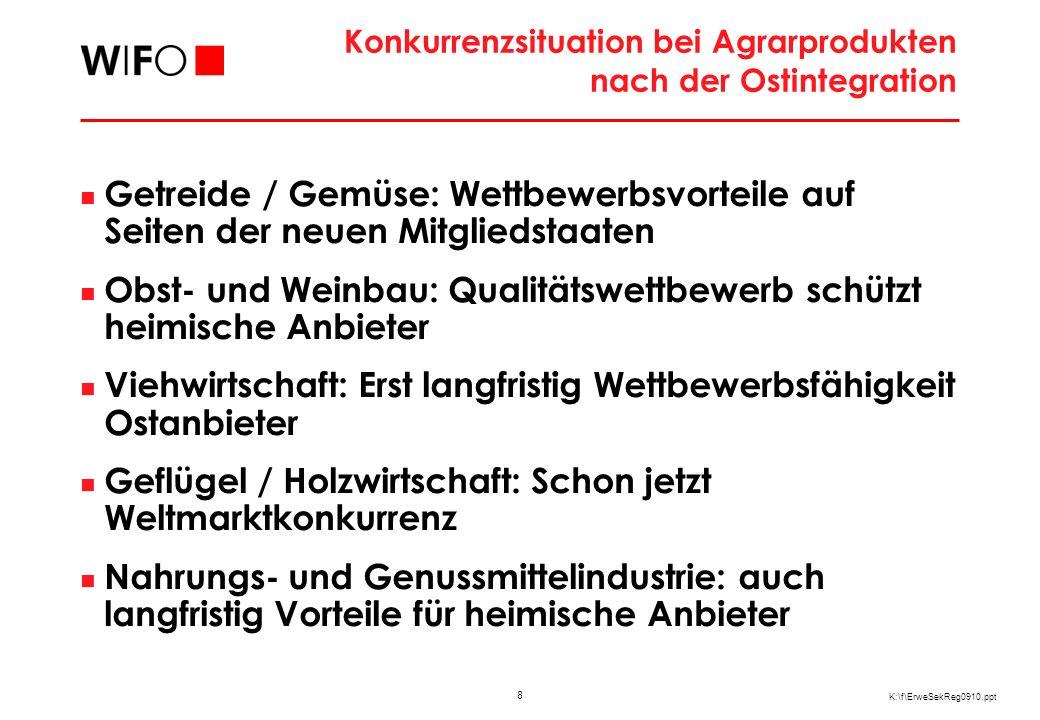 8 K:\f\ErweSekReg0910.ppt Konkurrenzsituation bei Agrarprodukten nach der Ostintegration Getreide / Gemüse: Wettbewerbsvorteile auf Seiten der neuen M