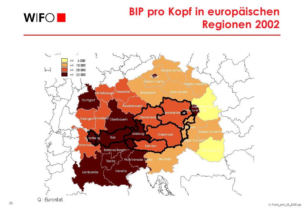 8 K:/f/konj_stm_03_2006.ppt BIP pro Kopf in Mitteleuropa 2002, EU25=100 (KKP) Q: Europäische Kommission.