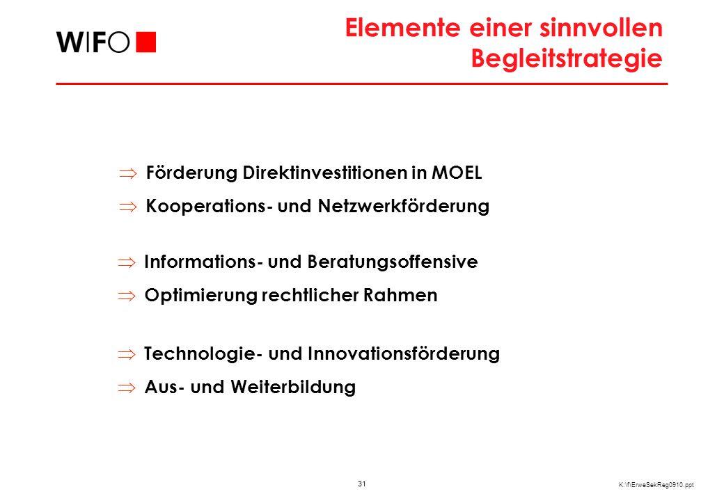 31 K:\f\ErweSekReg0910.ppt Förderung Direktinvestitionen in MOEL Kooperations- und Netzwerkförderung Technologie- und Innovationsförderung Aus- und Weiterbildung Informations- und Beratungsoffensive Optimierung rechtlicher Rahmen Elemente einer sinnvollen Begleitstrategie