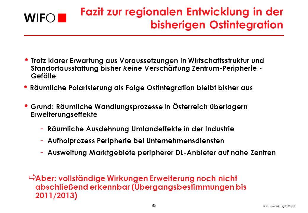 50 K:\f\ErweSekReg0910.ppt Fazit zur regionalen Entwicklung in der bisherigen Ostintegration Trotz klarer Erwartung aus Voraussetzungen in Wirtschaftsstruktur und Standortausstattung bisher keine Verschärfung Zentrum-Peripherie - Gefälle Räumliche Polarisierung als Folge Ostintegration bleibt bisher aus Grund: Räumliche Wandlungsprozesse in Österreich überlagern Erweiterungseffekte - Räumliche Ausdehnung Umlandeffekte in der Industrie - Aufholprozess Peripherie bei Unternehmensdiensten - Ausweitung Marktgebiete peripherer DL-Anbieter auf nahe Zentren Aber: vollständige Wirkungen Erweiterung noch nicht abschließend erkennbar (Übergangsbestimmungen bis 2011/2013)