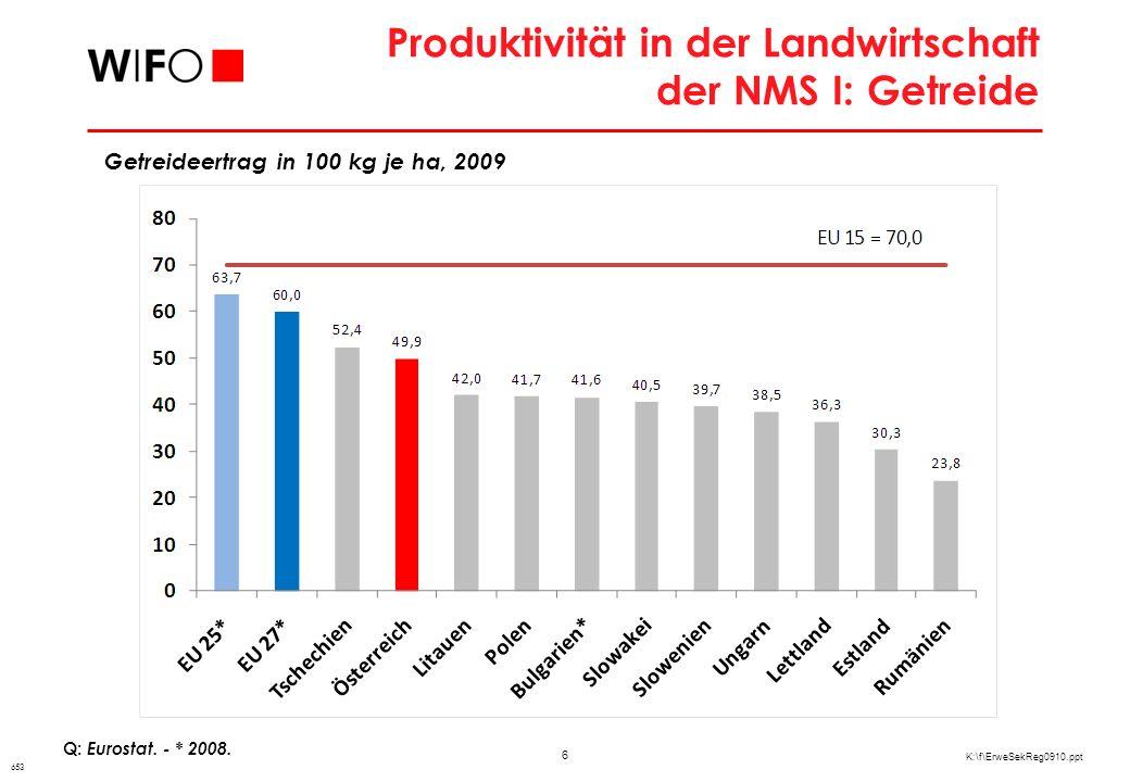 7 K:\f\ErweSekReg0910.ppt Produktivität in der Landwirtschaft der NMS II: Milch Q: Eurostat.
