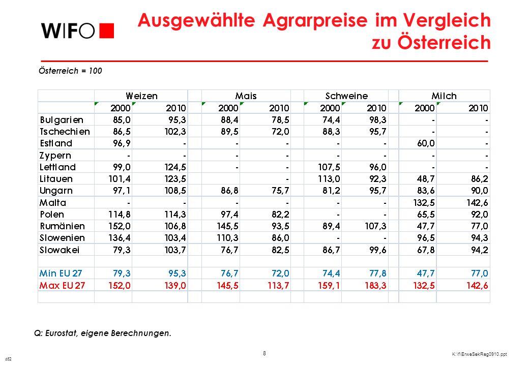 9 K:\f\ErweSekReg0910.ppt Konkurrenzsituation bei Agrarprodukten nach der Ostintegration Getreide / Gemüse: Wettbewerbsvorteile mfr.