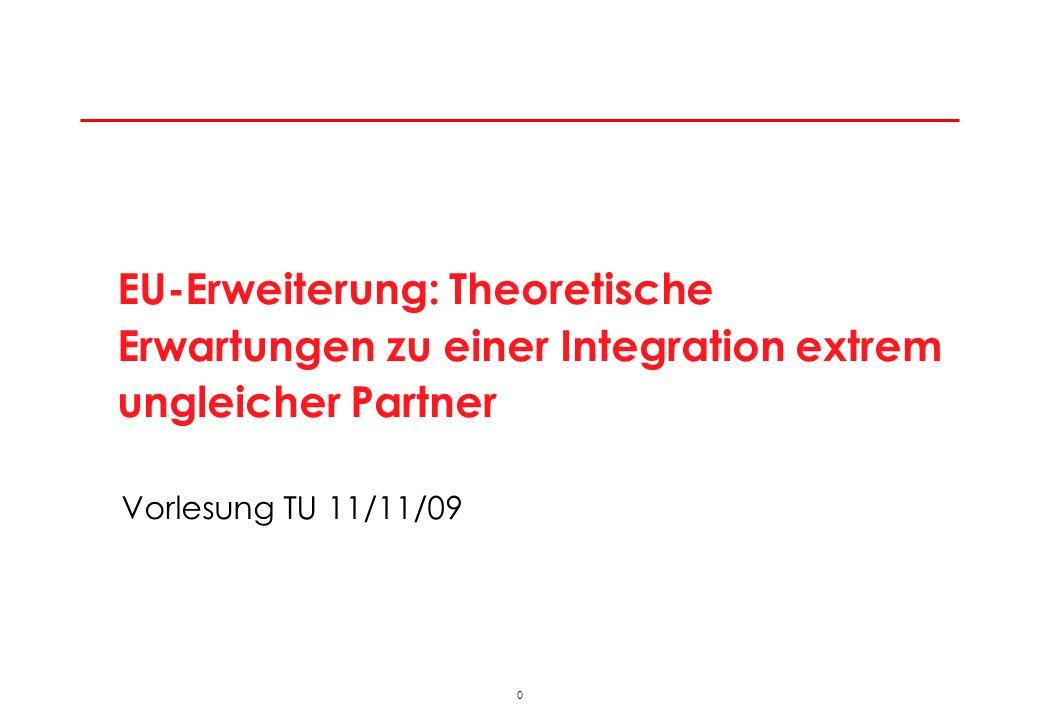1 Wirkungen der bisherigen Erweiterungsrunden auf die EU ErweiterungsrundeZuwachs (%)BSP-Niveau BevölkerungBSPEU 6=100 1973: EU 6 > EU 9322997 1986: EU 9 > EU 12221591 1995: EU 12 > EU 1511889 2004: EU 15 > EU 2529975 Q: Brasche (2003).