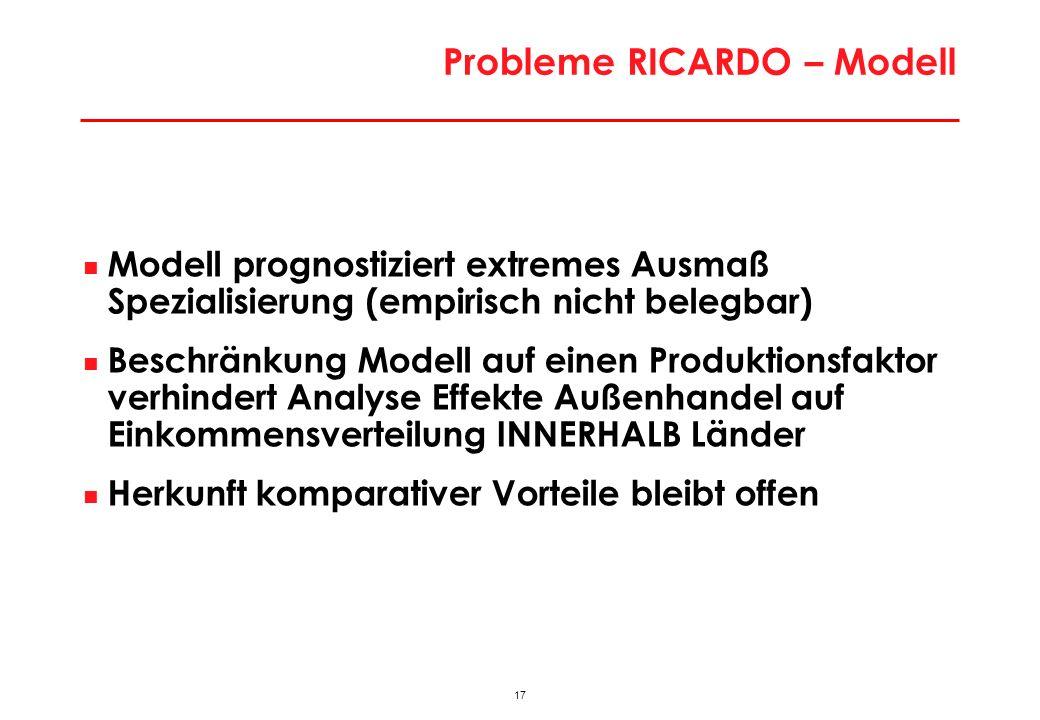 17 Probleme RICARDO – Modell Modell prognostiziert extremes Ausmaß Spezialisierung (empirisch nicht belegbar) Beschränkung Modell auf einen Produktion
