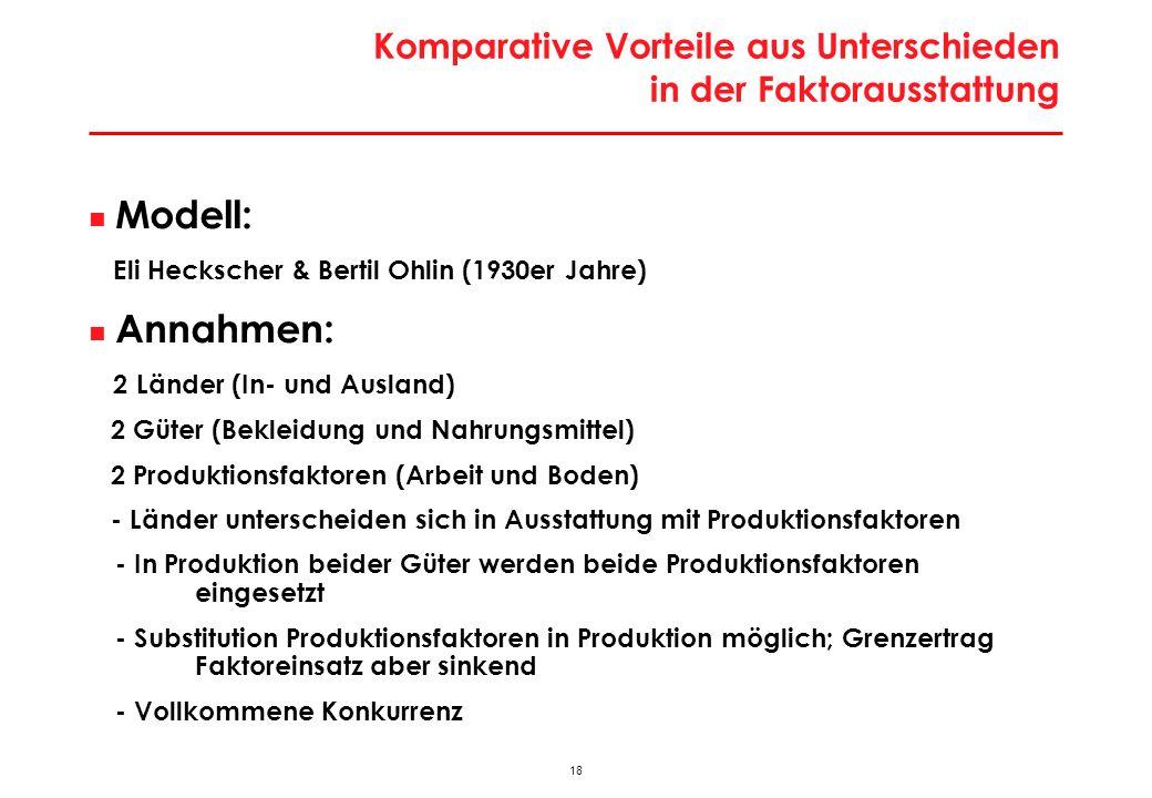 18 Komparative Vorteile aus Unterschieden in der Faktorausstattung Modell: Eli Heckscher & Bertil Ohlin (1930er Jahre) Annahmen: 2 Länder (In- und Aus