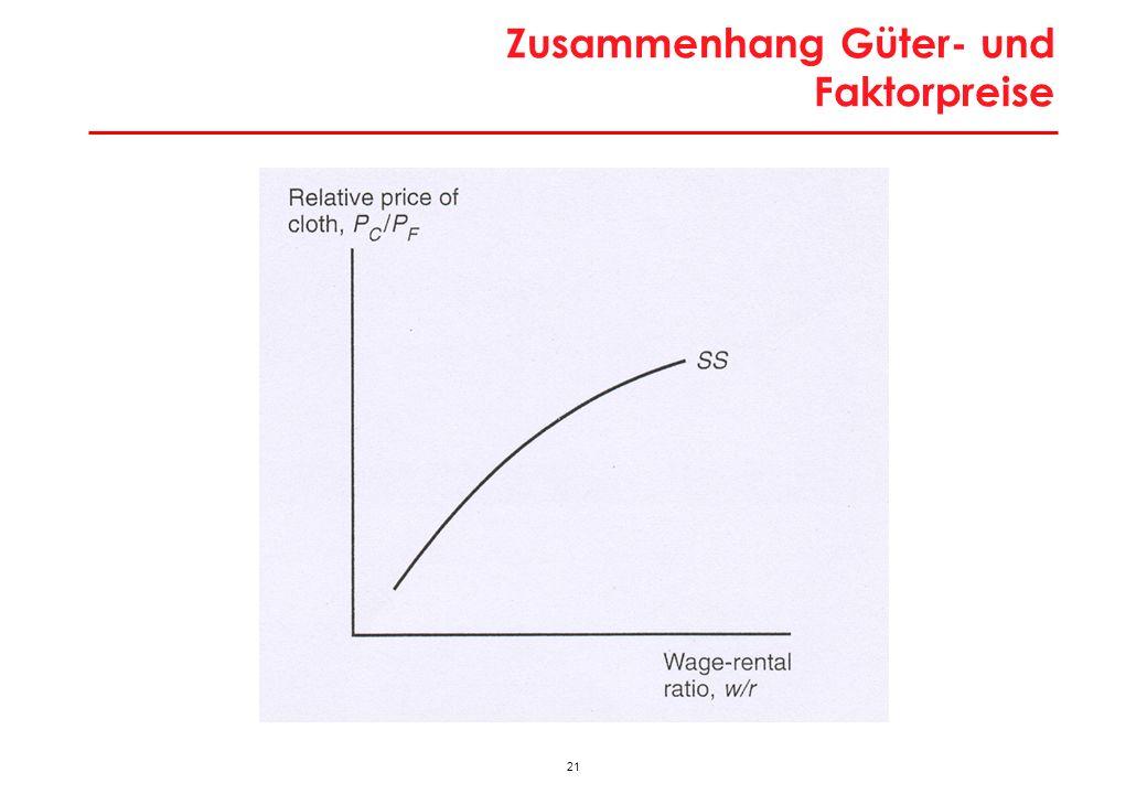 21 Zusammenhang Güter- und Faktorpreise